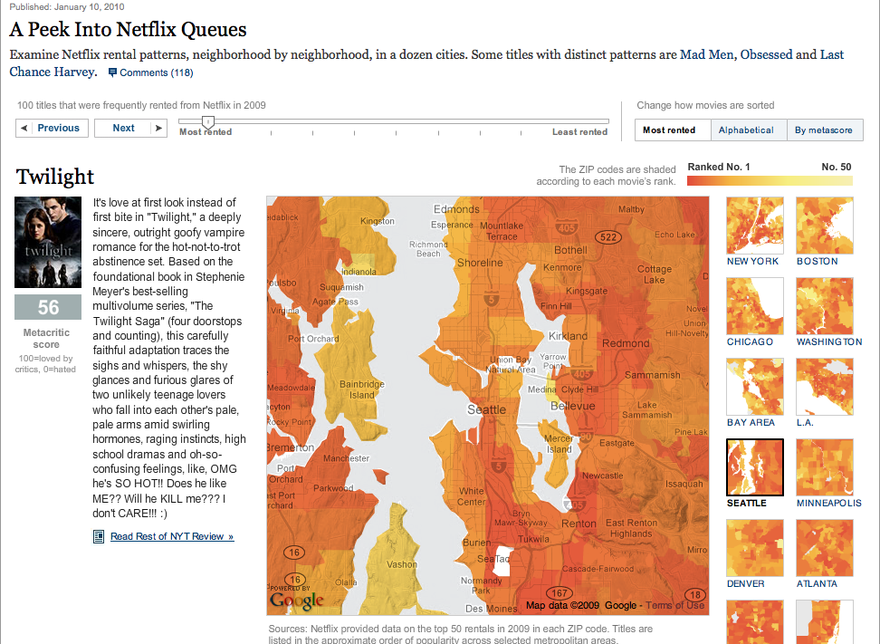 NYT's Netflix queue heat map